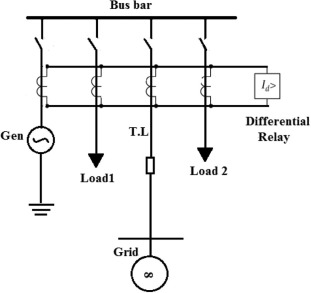Improved differential relay for bus bar protection scheme