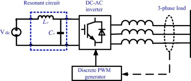 Efficient solution of the DC-link hard switching inverter of