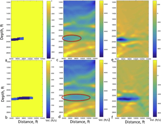 Seismic velocity tomography for CO2 monitor in subsurface geological