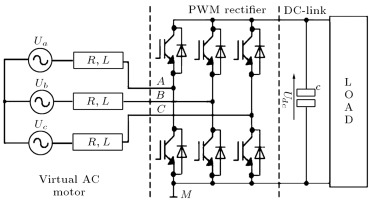 Design and simulation of a PWM rectifier connected to a PM