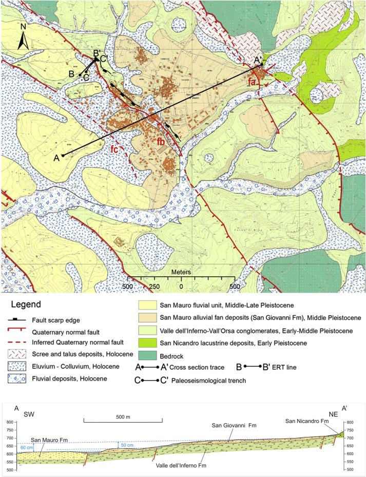 Paleoseismicity of the San Demetrio ne Vestini fault LAquila
