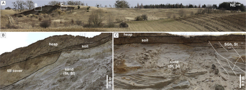 Directional properties of glacial relief and sediments as an