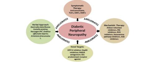 raccah diabetes mellitus