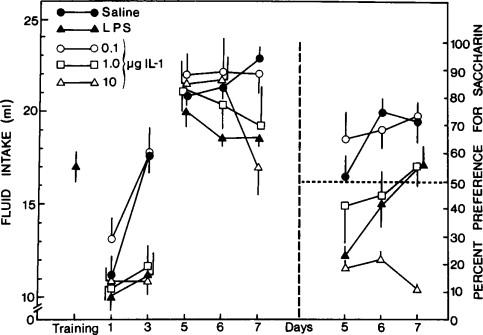 Recombinant Cytokine - an overview | ScienceDirect Topics