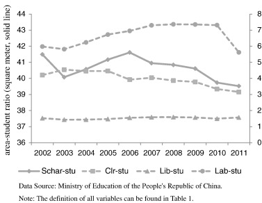 Evaluation of Chinese higher education by TOPSIS and IEW