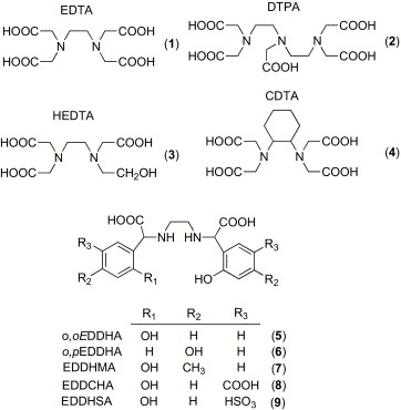 Determination of Synthetic Ferric Chelates Used as Fertilizers by