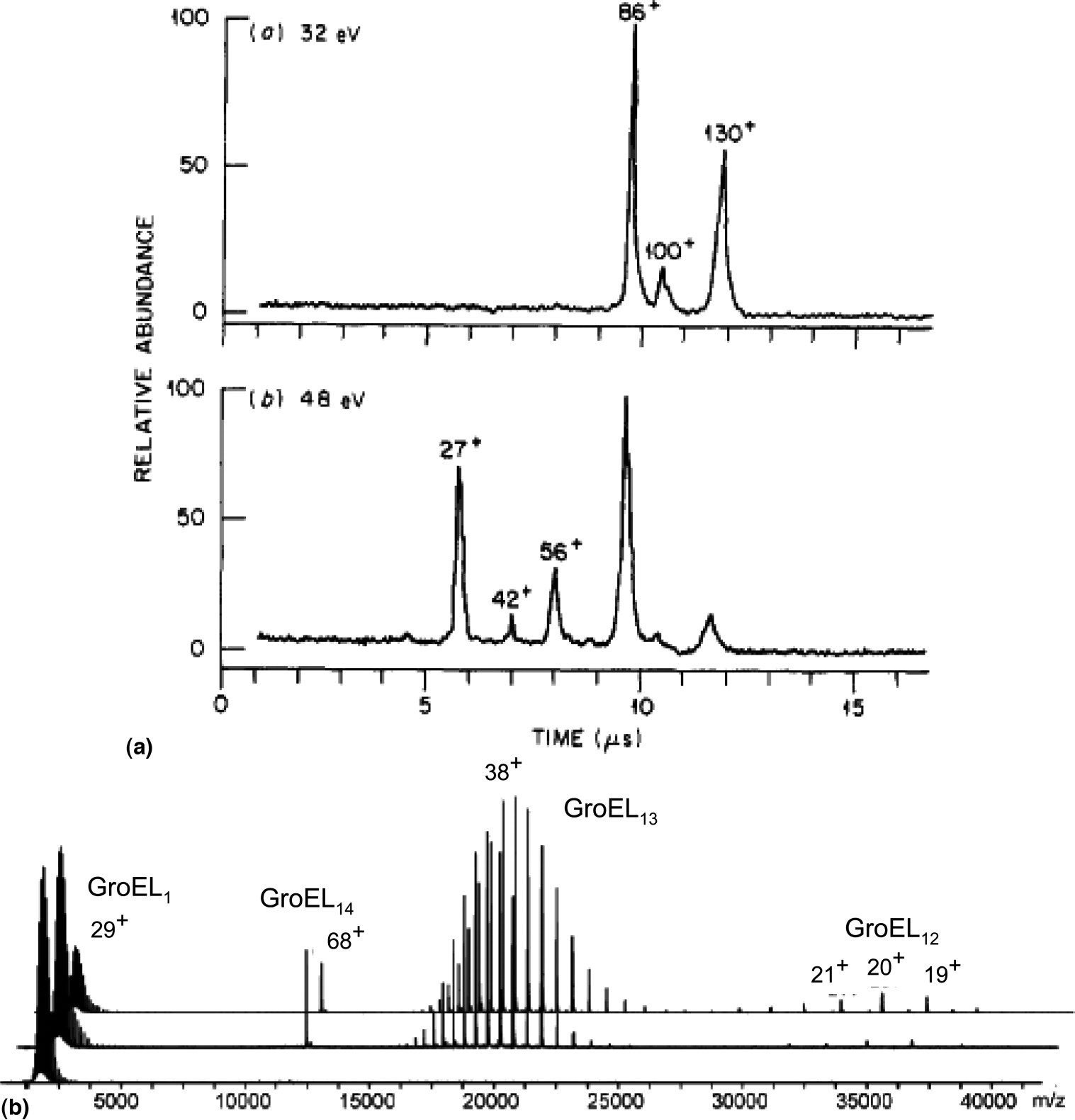 Hybrid Mass Spectrometers For Tandem Spectrometry Sciencedirect Drive Circuit Using An Optocoupled Pulse Amplifier Google Patents Download Full Size Image