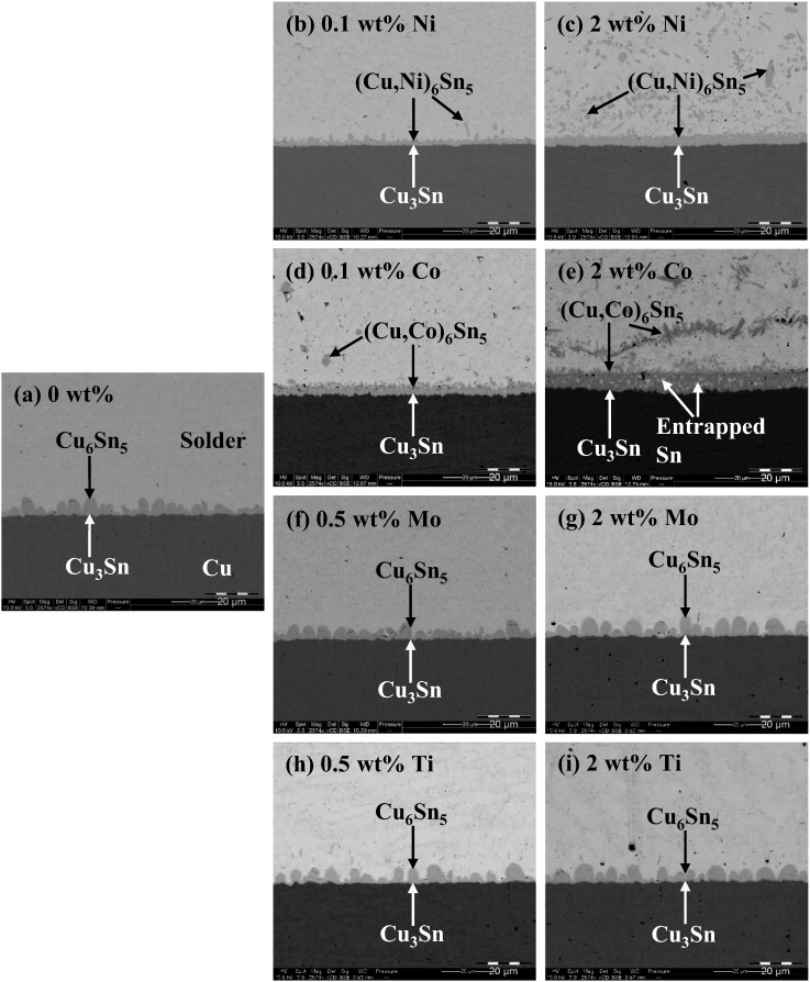 1 s2.0 S1044580314002940 gr7 effects of metallic nanoparticle doped flux on the interfacial  at bayanpartner.co