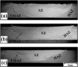 Microstructure evolution and mechanical characterization of