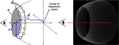 A visualisation technique for large temporal social network datasets