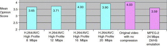 Overview of H 264/MPEG-4 part 10 - ScienceDirect