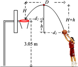 Physics-based ball tracking and 3D trajectory reconstruction with