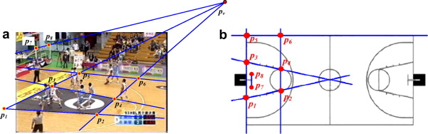 Physics-based ball tracking and 3D trajectory reconstruction