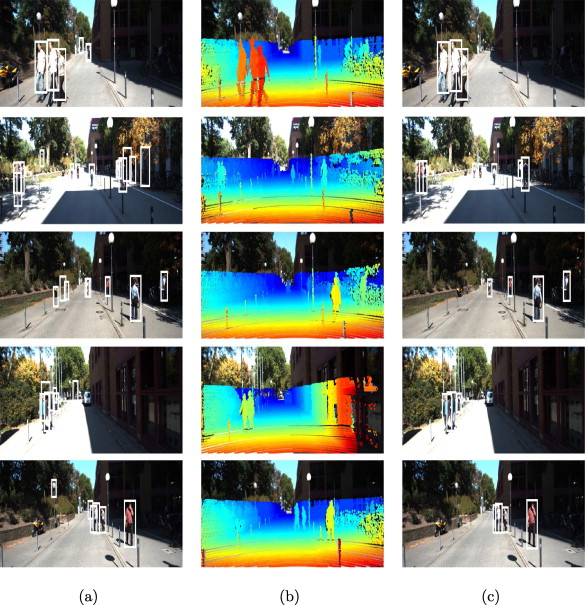 Fusion of 3D-LIDAR and camera data for scene parsing