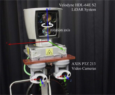 Geometric calibration of a multi-layer LiDAR system and