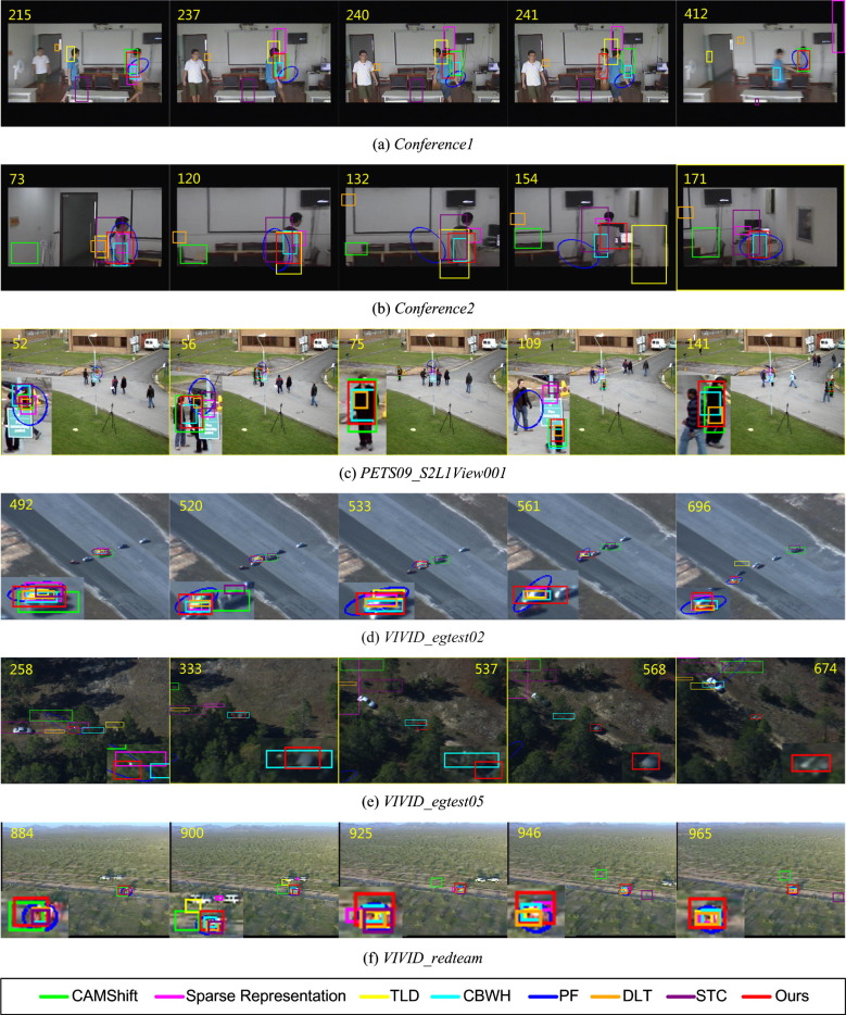 Robust visual tracking via CAMShift and structural local