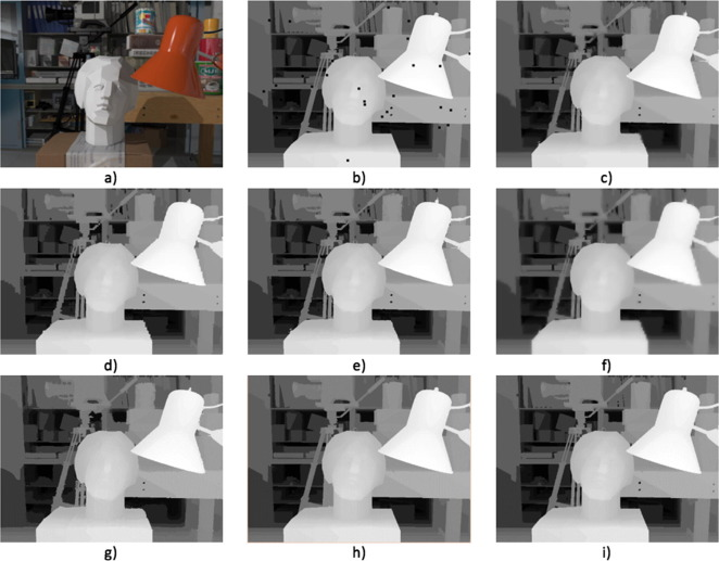 A new method for inpainting of depth maps from time-of