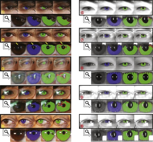 Attention guided U-Net for accurate iris segmentation