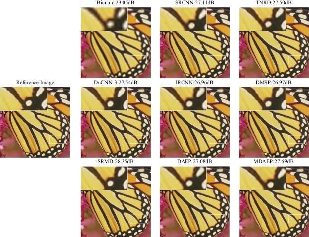 Learning multi-denoising autoencoding priors for image super