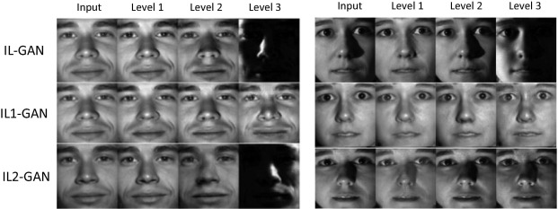 IL-GAN: Illumination-invariant representation learning for single