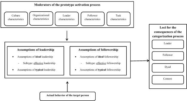leadership in organizational settings pdf