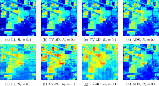 Compressive sensing and adaptive direct sampling in hyperspectral
