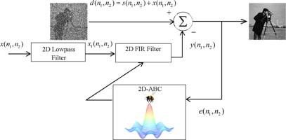 A novel 2D-ABC adaptive filter algorithm: A comparative