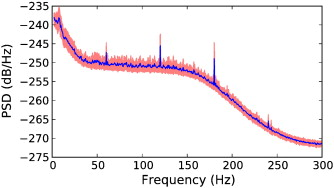 MNE software for processing MEG and EEG data - ScienceDirect