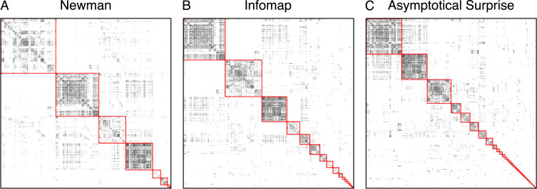 Community detection in weighted brain connectivity networks beyond