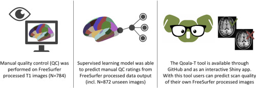Qoala-T: A supervised-learning tool for quality control of