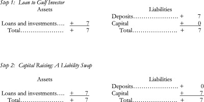 A lost century in economics: Three theories of banking and the