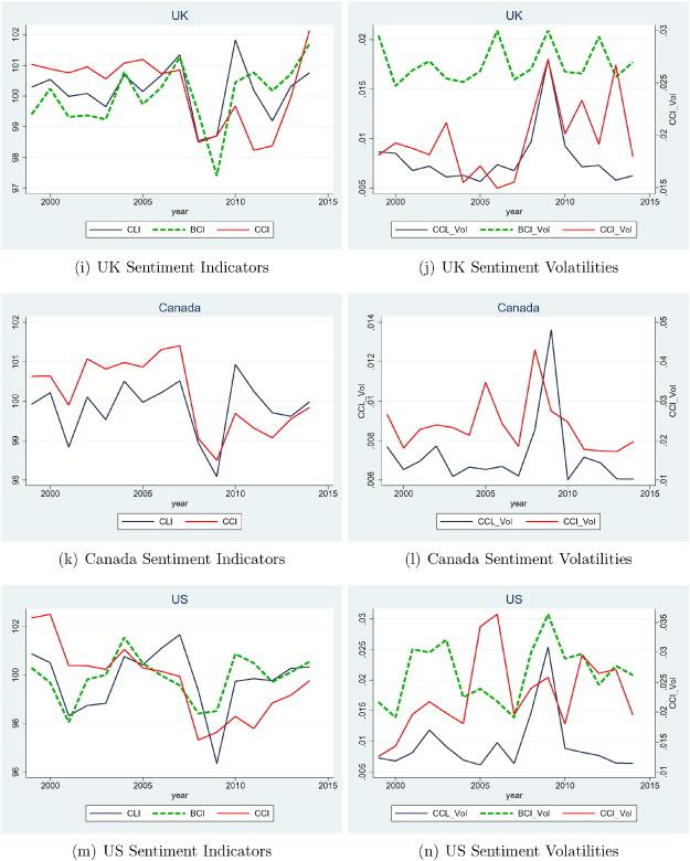 Sentiment Volatility And Bank Lending Behavior