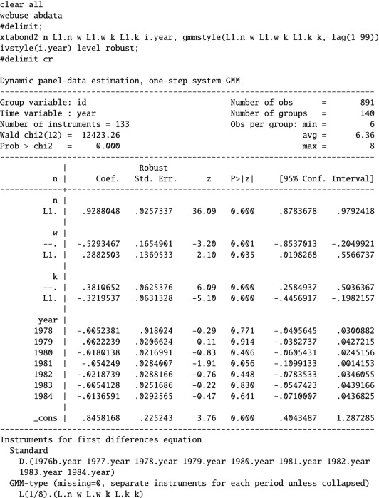 Panel vector autoregression in R with the package panelvar