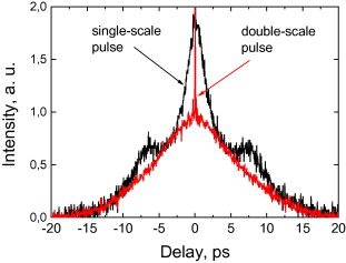 Mode-locked fiber lasers with significant variability of