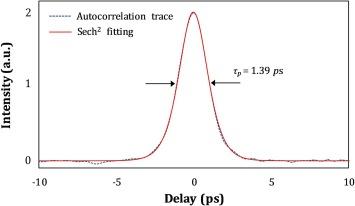 Soliton mode-locked thulium-doped fiber laser with cobalt