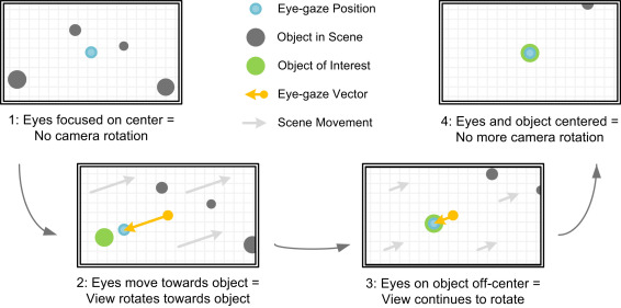 An Adaptive Interface Design Aid For Enhanced Computer Accessibility And Rehabilitation Sciencedirect