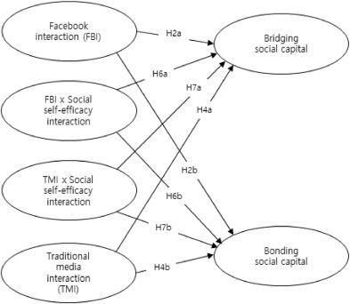 Facebook H1b Transfer