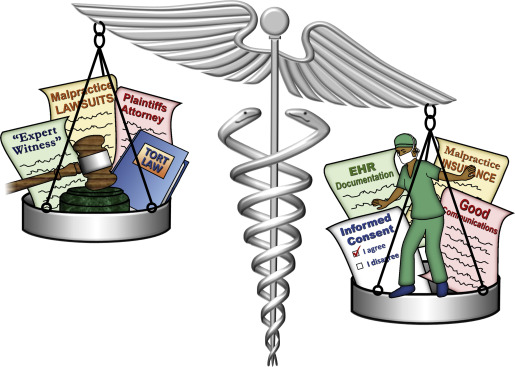 Image result for EHRs Play Role in More Malpractice Claims