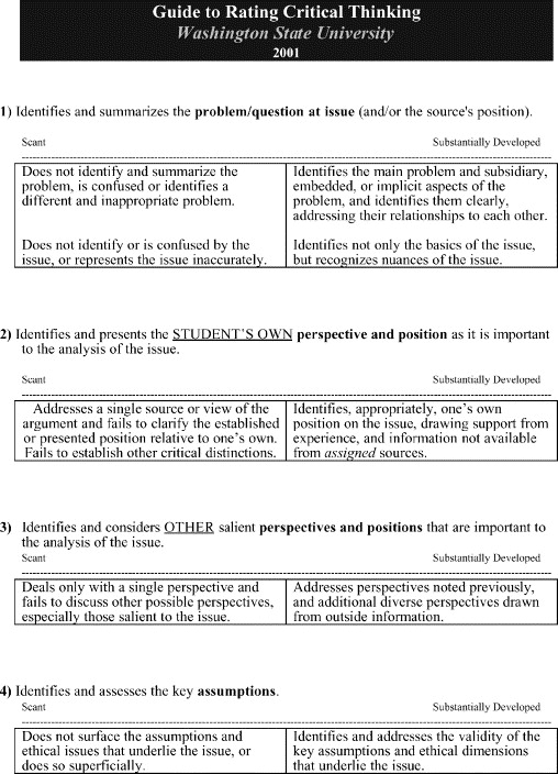 types of article review format pdf
