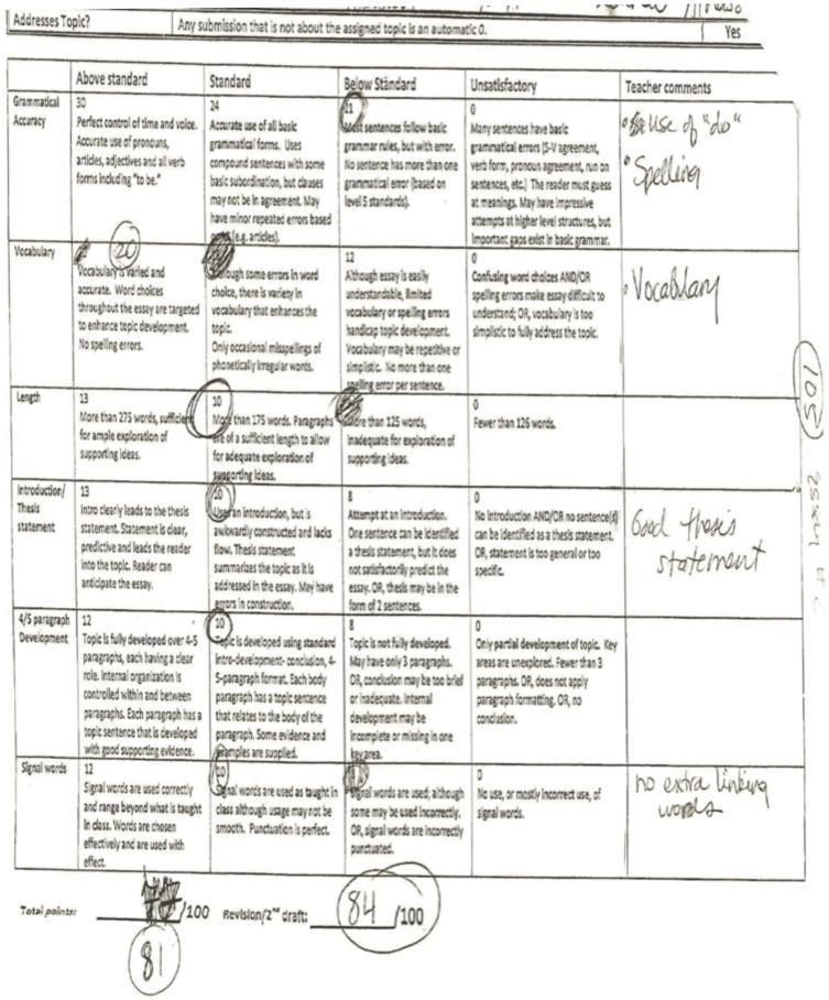 Rubrics And Corrective Feedback In ESL Writing A