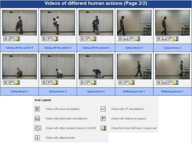 A survey of video datasets for human action and activity