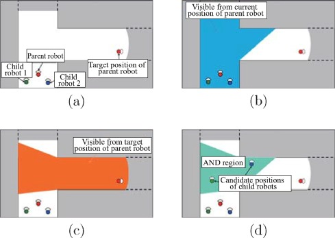 Automatic large-scale three dimensional modeling using cooperative