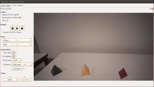 Saliency Driven Object recognition in egocentric videos with