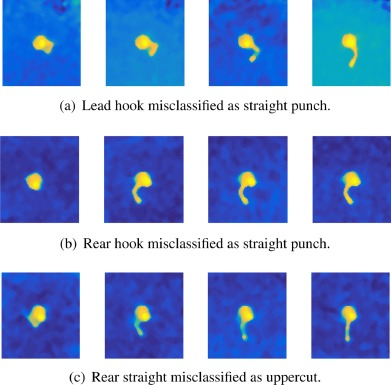 Fine-grained action recognition of boxing punches from depth