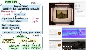 A novel framework for highlight reflectance transformation