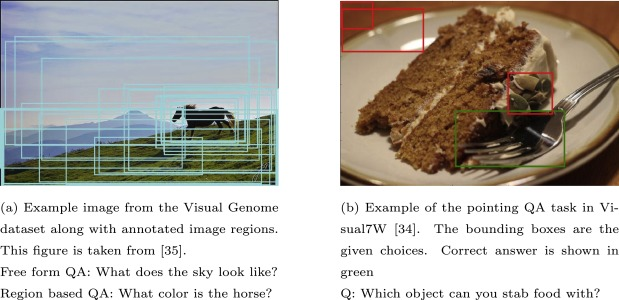 Visual question answering datasets algorithms and future fig 4 forumfinder Choice Image
