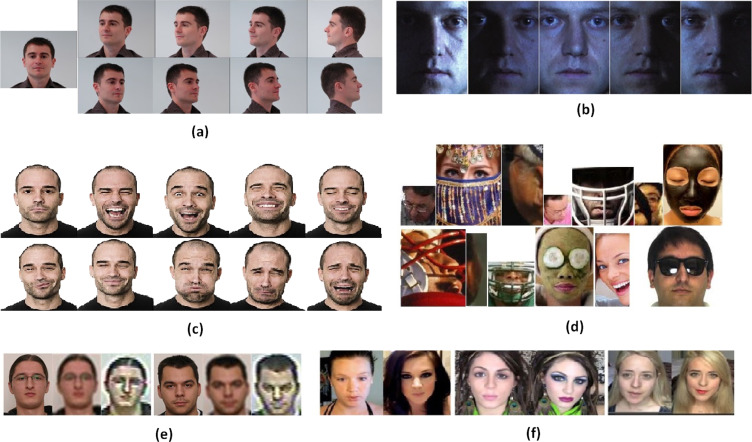 A survey on deep learning based face recognition - ScienceDirect
