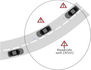 Vehicular communication ad hoc routing protocols: A survey