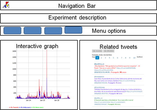 T-Hoarder: A framework to process Twitter data streams