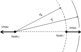 a shortest path routing algorithm for unmanned aerial systems